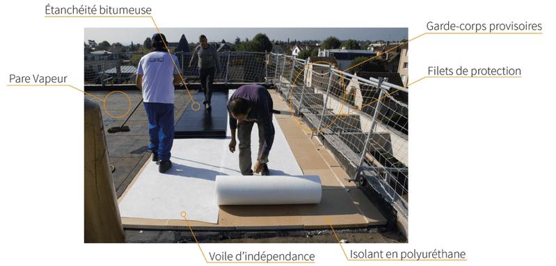 Le vocabulaire de l 39 tanch it en toiture terrasse for Edicule toiture terrasse